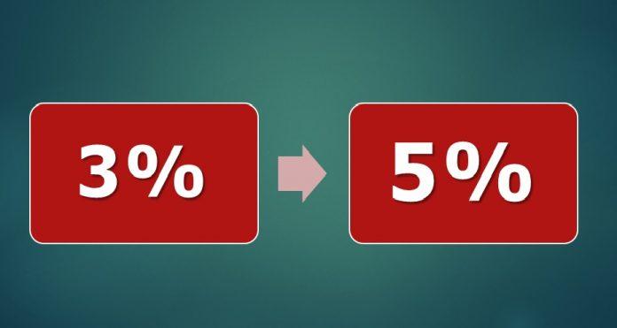 Retineri la sursa de 5%